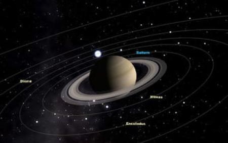observatorul-astronomic-luna-marte-si-saturn-observate-gratuit.jpg